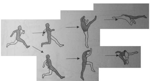figure8-3