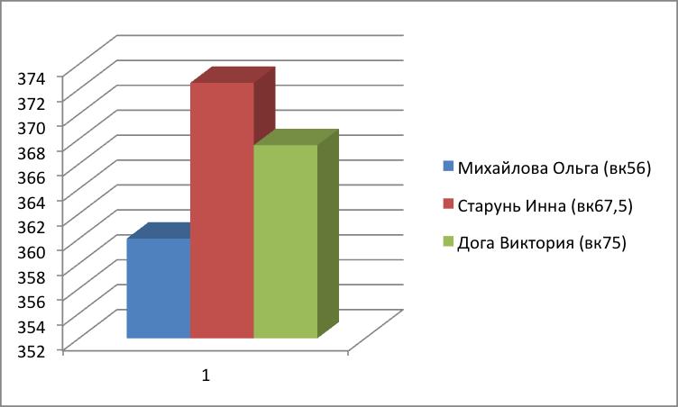 СП 2015 1