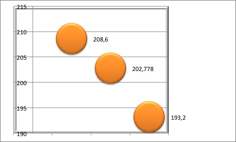 СП 2015 4